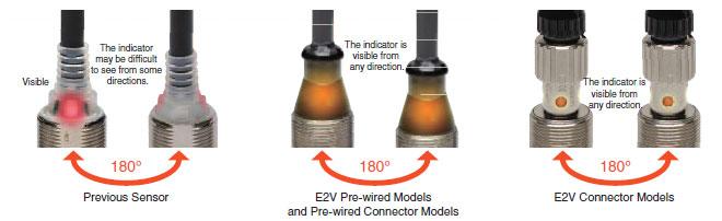 E2V-X[]_Features2